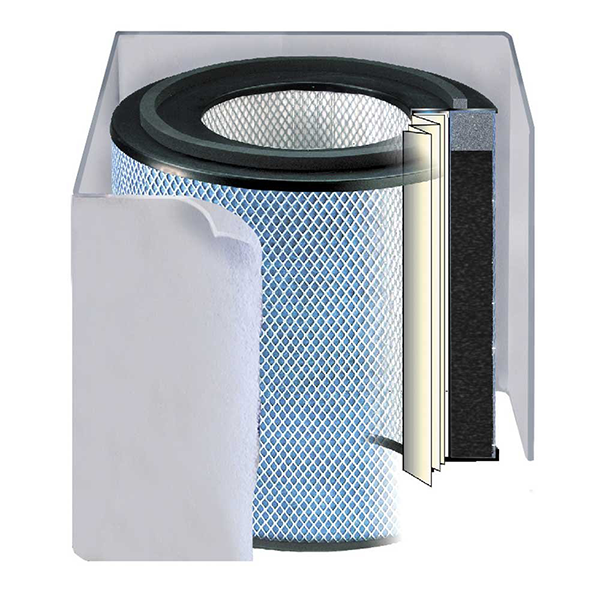 Air Healthmate Replacement ( Single Room ) - Healthy Living Direct